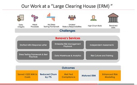 Regulatory challenges and how help a clearing house?