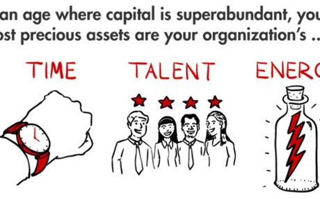 Your Scarcest Resources: Time, Talent and Energy - Bain & Company Insights