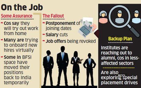 Only a few IT companies like, Wipro, Accenture & Tech Mahindra honour job offers