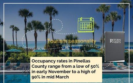 Tourism seasonality - UNWTO & PCGS Sustainable Tourism