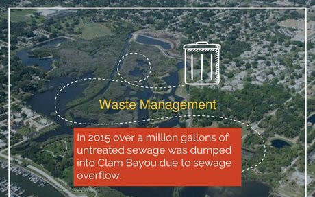 Waste management - UNWTO & PCGS Sustainable Tourism