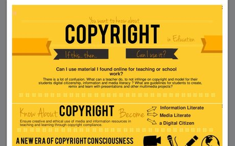 Copyright Flowchart: Can I Use It? Yes? No? If This… Then…