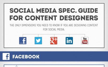 Infographic:  Dimensions for Social Media Design of Profiles