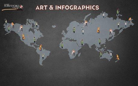 Surveying Infographics - Surveyor Photos tagged 'infographic'