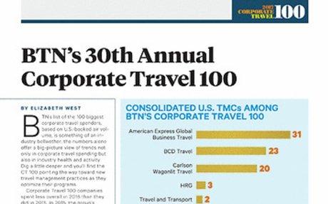 All Hotels: Business Travel News - September 18 2017 - 3