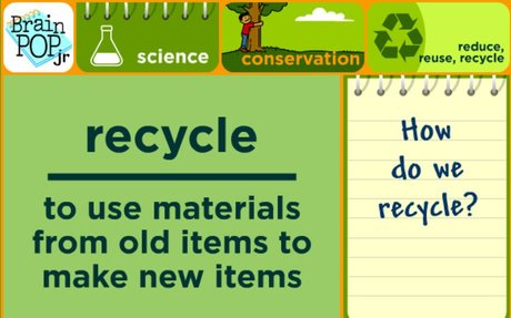 BrainPOP Jr. - Learn about Reduce, Reuse, Recycle