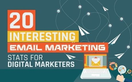 20 Email Marketing Stats Useful for Digital Marketers - Dubai Monsters Infographic