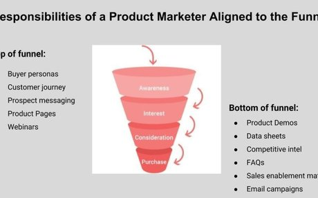 Why Do So Many Startups Get Product Marketing Wrong?