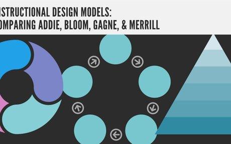 Instructional Design Models: Comparing ADDIE, Bloom, Gagne, & Merrill