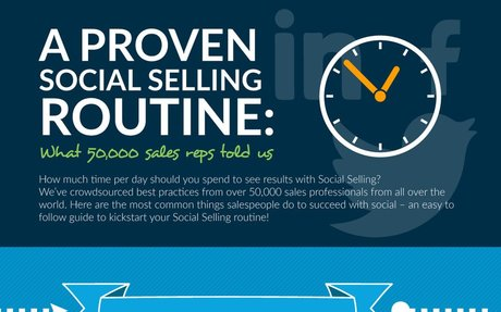 A Proven Social Selling Routine #SocialSelling