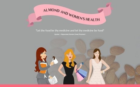 Almonds for Women's Health Booster – Infographic