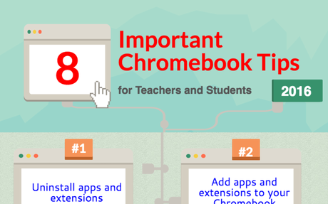 Infographic Featuring Chromebook Tips for Teachers