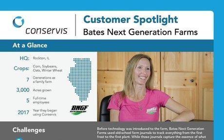 Future Farmer | Spotlight on Bates Next Generation Farms