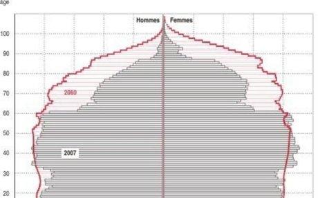 Insee - Population - Projections de population  � l'horizon 2060 - Un tiers de la populati