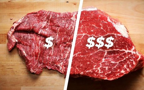 Cooking the perfect steak made simple.