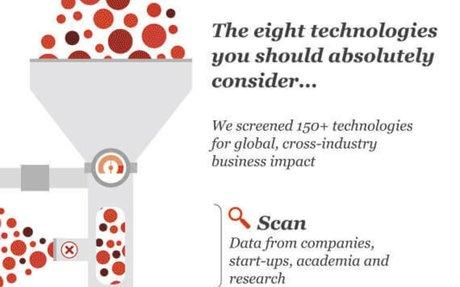 Tech breakthroughs megatrend . PwC