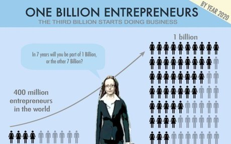 The Next Billion – Women Entrepreneurs - Funders and Founders