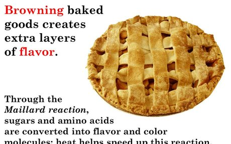 5 Things About Baking