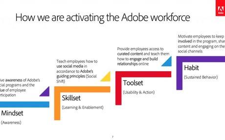 Integrating Social Media Across the Enterprise at Adobe #SocBiz