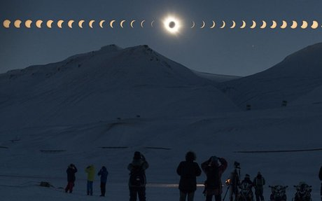 7. What are safety measures to take when viewing a solar eclipse?