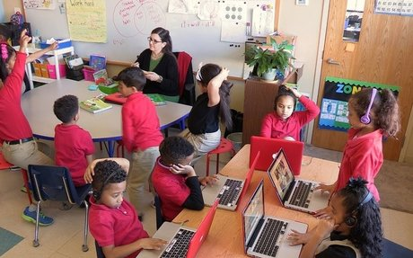 Station Rotation: Differentiating Instruction to Reach All Students