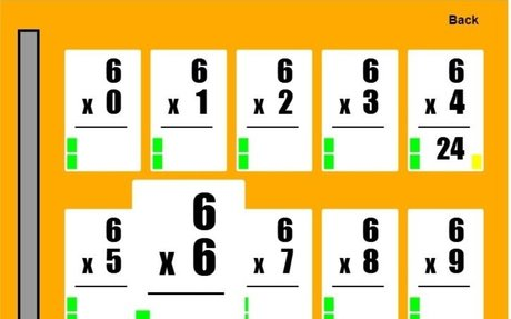 Practice Multiplication Facts for 2 - 8