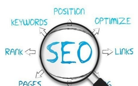 The Power of SEO as A Marketing Tool