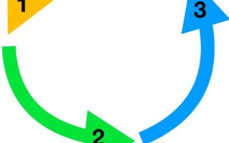 Visualising the student feedback cycle at Swansea University