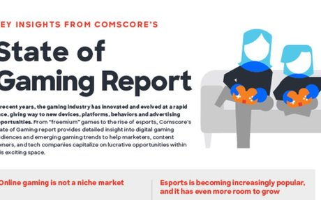 Key Insights from Comscore's State of Gaming Report