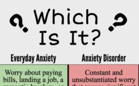 Understand the Facts | Anxiety and Depression Association of America, ADAA