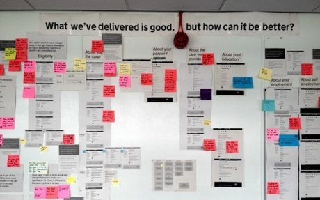 Vertical campfires: our user research walls