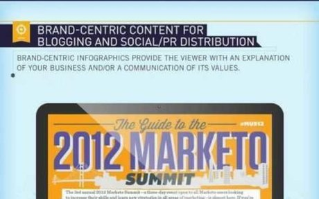 Visual Content Marketing: Capture and Engage Your Audience