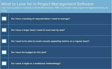 The Right Tool for the Team: Using JIRA for Project Management