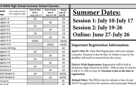 Summer Course Listing