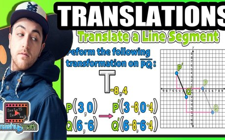 ☆ How Do I Translate a Figure? | Common Core Geometry Transformations