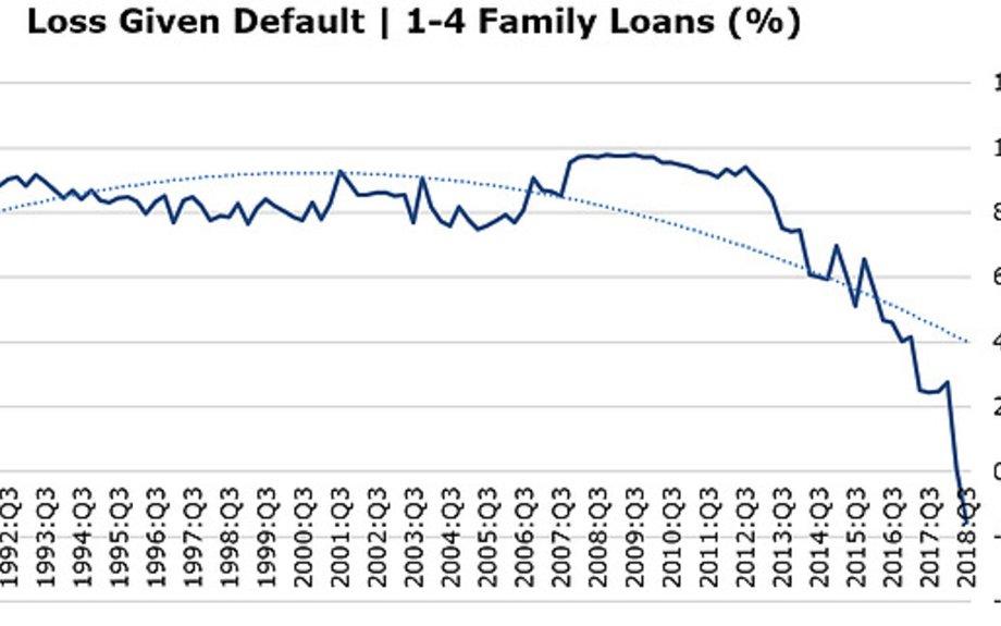 Ragin Contagion in Non-Bank Finance