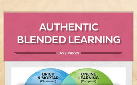 Authentic Blended Learning