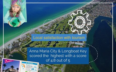 Local satisfaction with tourism - UNWTO & PCGS Sustainable Tourism
