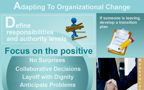 Adapting Your Employees to an Organizational Change