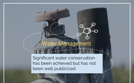 Water management - UNWTO & PCGS Sustainable Tourism