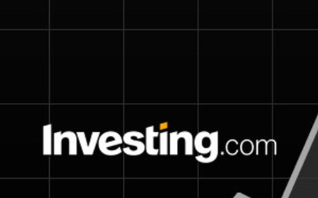 Market Analysis & Forecast - Investing.com