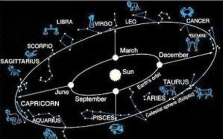 What is the zodiac? | EarthSky.org