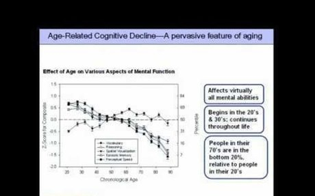 Think faster focus better and remember moreRewiring our brain to stay younger...