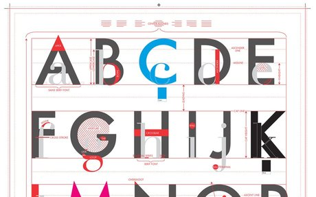 We Love Datavis - infodesigns