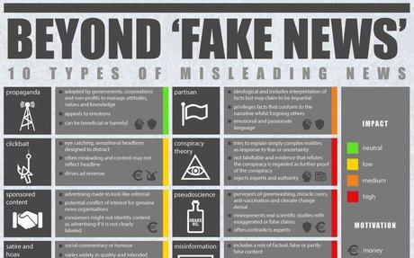 Beyond Fake News by PBS
