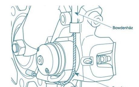 Mechanikus tárcsafék szerelése - admin