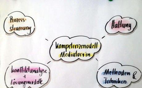 Mediation Ausbildung Mediationsausbildung 'Zertifizierter Mediator' Zertifikat Infoabend -