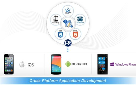 Develop an App with Cross Platform Functionality