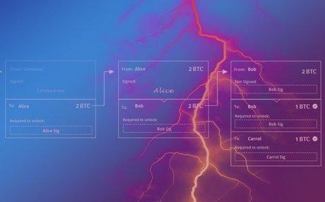 Understanding the Lightning Network, Part 2: Creating the Network