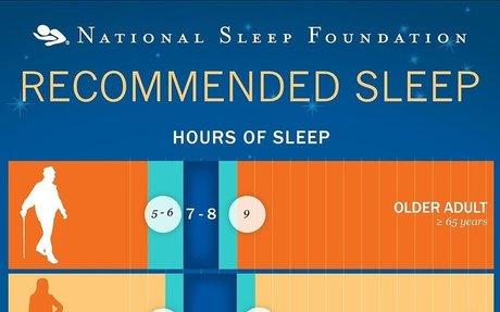 Teens and Sleep